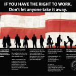 If you have the right to work, don't let anyone take it away